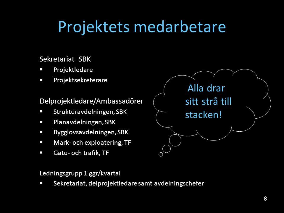 Projektets medarbetare