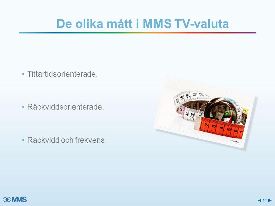 De olika mått i MMS TV-valuta