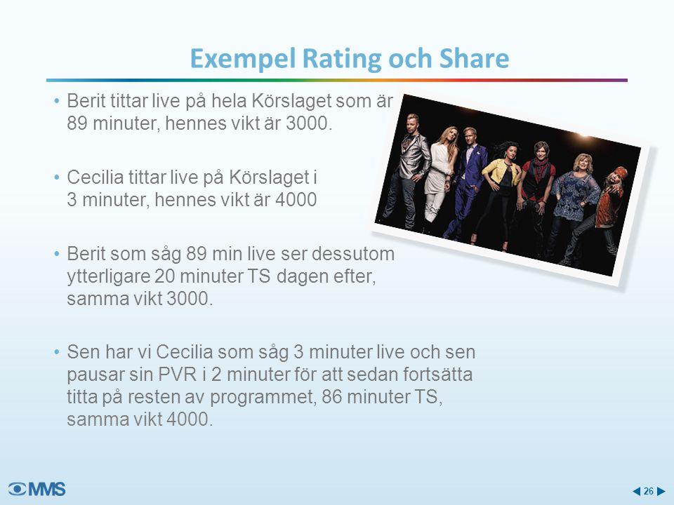 Exempel Rating och Share