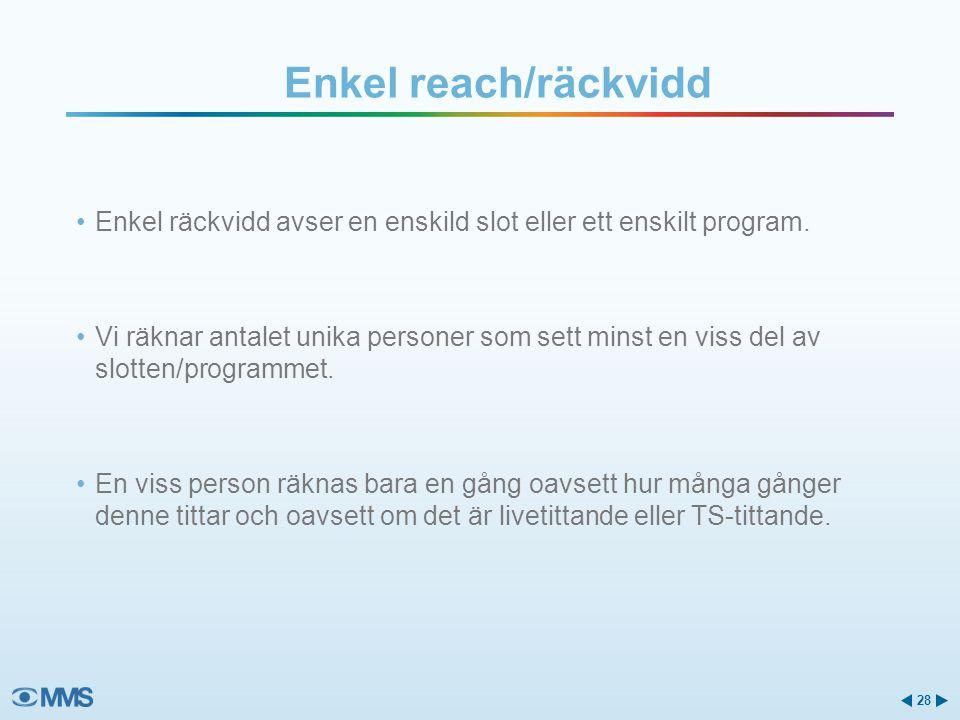 Enkel reach/räckvidd Enkel räckvidd avser en enskild slot eller ett enskilt program.
