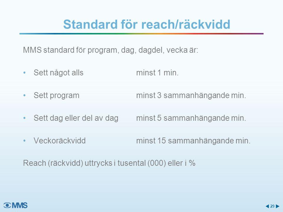 Standard för reach/räckvidd