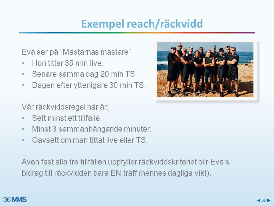 Exempel reach/räckvidd