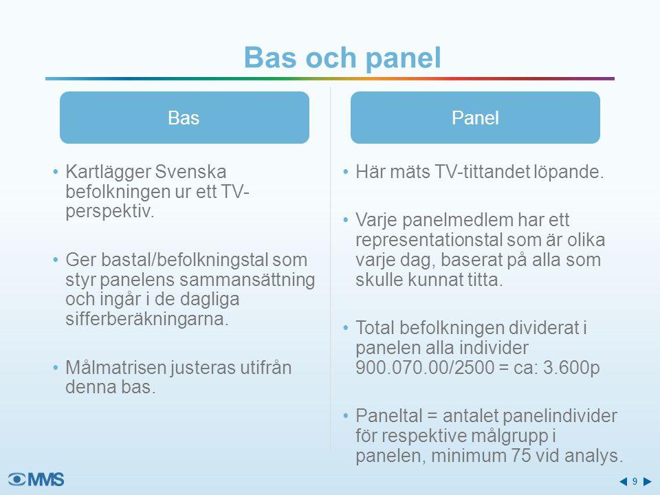 Bas och panel Bas. Panel. Kartlägger Svenska befolkningen ur ett TV-perspektiv.