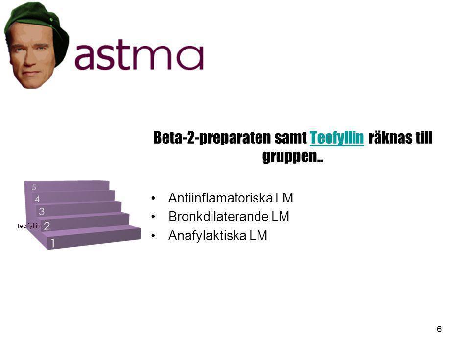 Beta-2-preparaten samt Teofyllin räknas till gruppen..