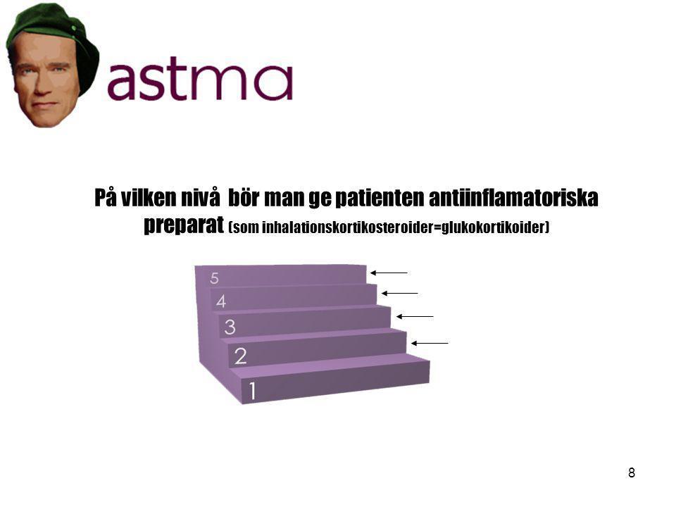 På vilken nivå bör man ge patienten antiinflamatoriska preparat (som inhalationskortikosteroider=glukokortikoider)