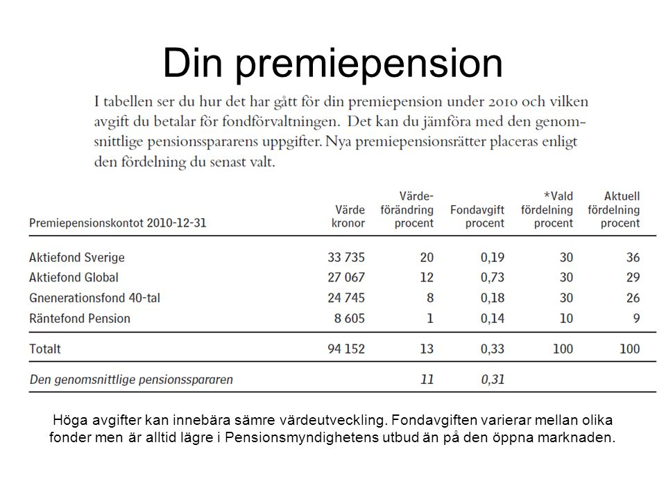 Din premiepension