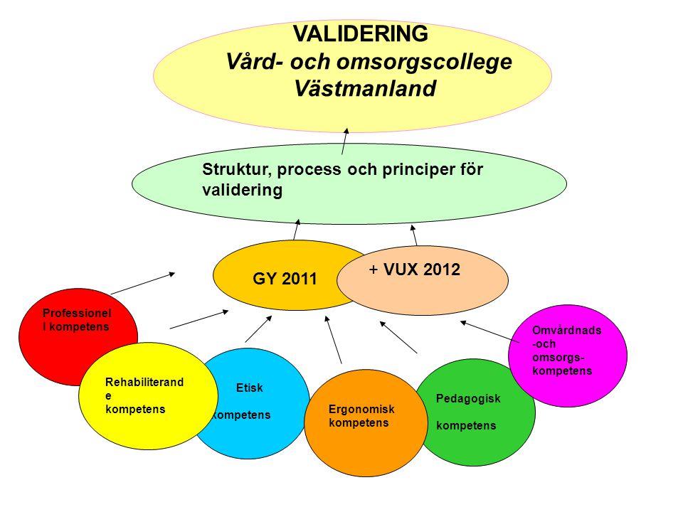 Västmanland Vård- och omsorgscollege VALIDERING