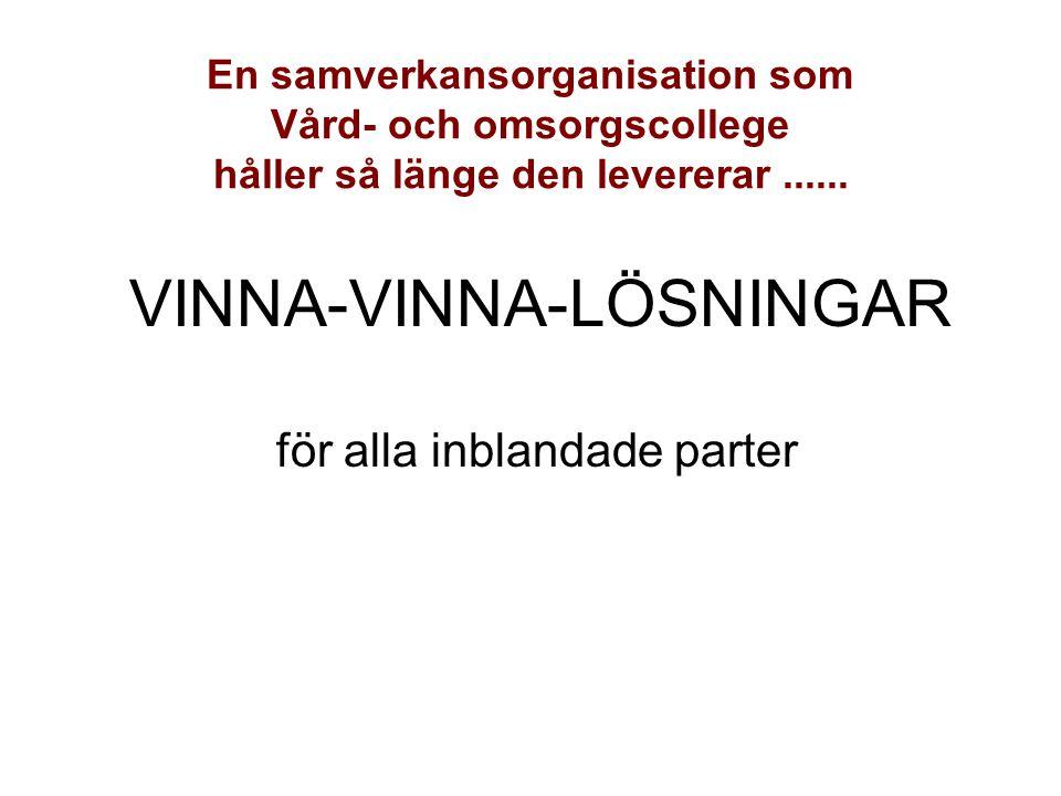 VINNA-VINNA-LÖSNINGAR