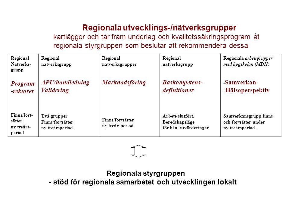Regionala utvecklings-/nätverksgrupper