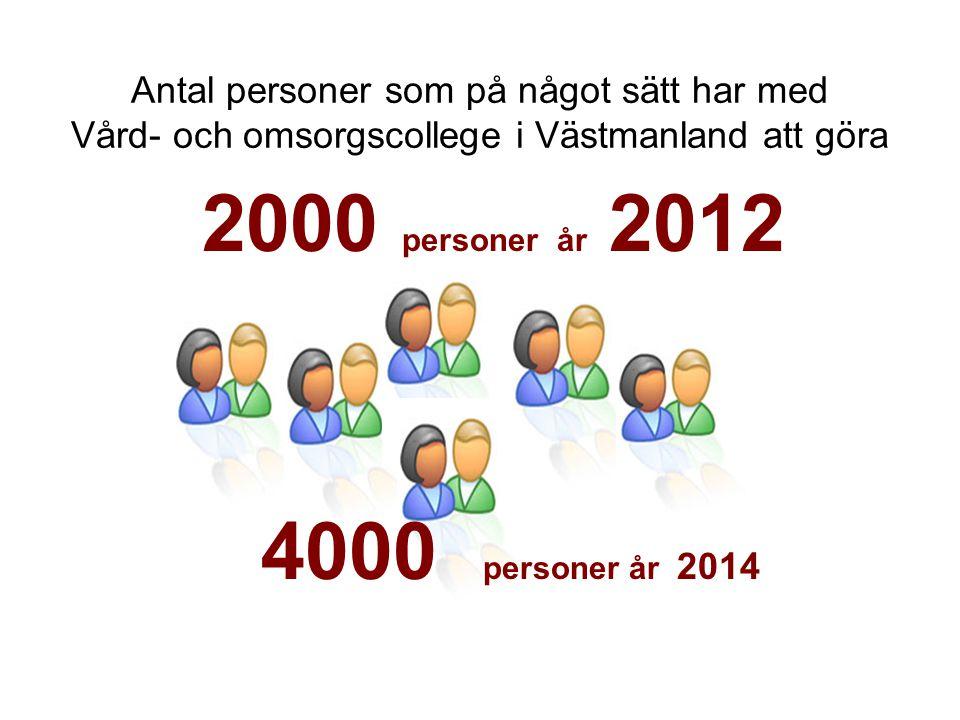 2000 personer år 2012 4000 personer år 2014