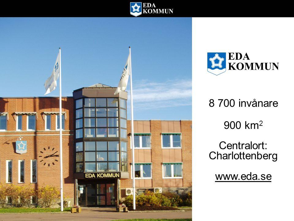 8 700 invånare 900 km2 Centralort: Charlottenberg www.eda.se