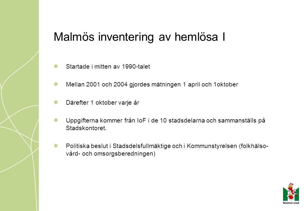 Malmös inventering av hemlösa I