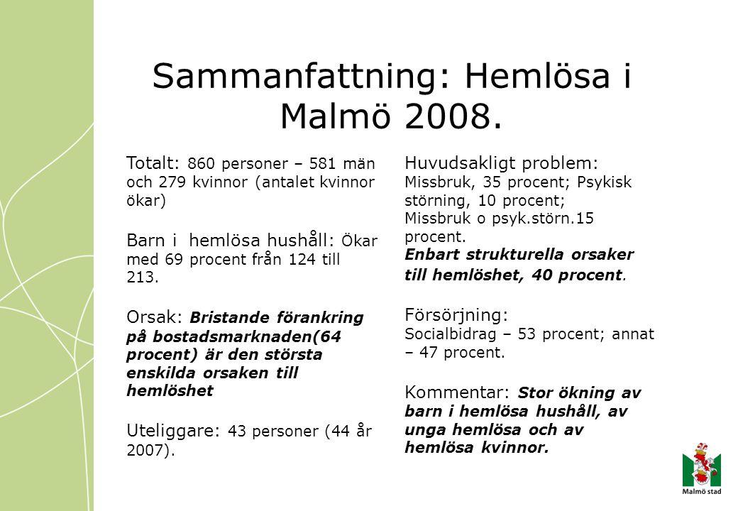 Sammanfattning: Hemlösa i Malmö 2008.