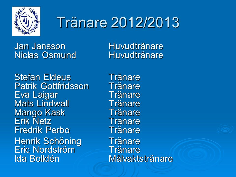 Tränare 2012/2013 Jan Jansson Huvudtränare Niclas Osmund Huvudtränare