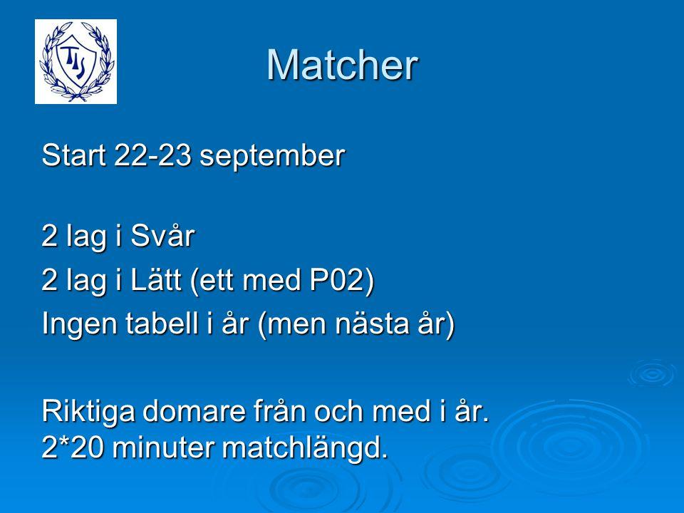 Matcher Start 22-23 september 2 lag i Svår 2 lag i Lätt (ett med P02)