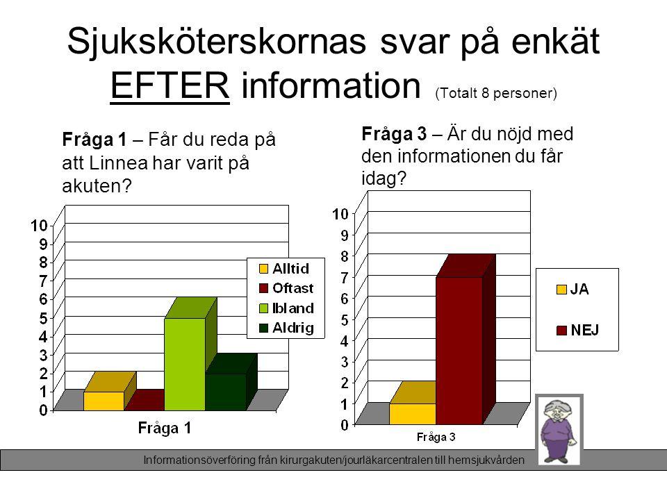 Sjuksköterskornas svar på enkät EFTER information (Totalt 8 personer)