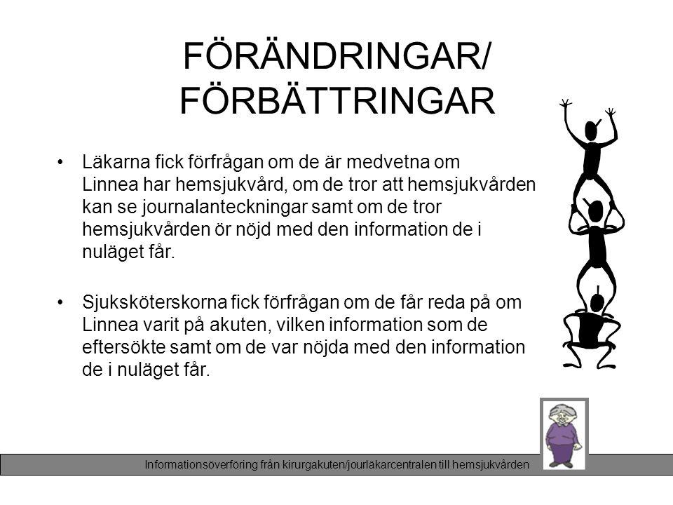 FÖRÄNDRINGAR/ FÖRBÄTTRINGAR