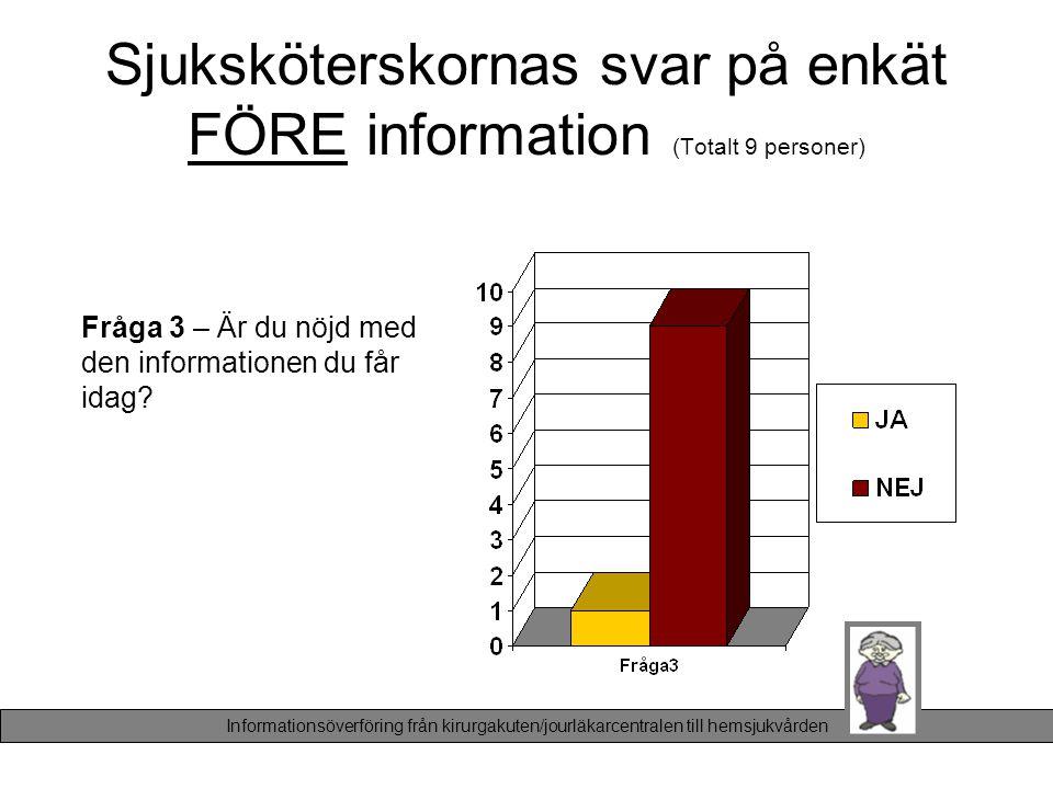 Sjuksköterskornas svar på enkät FÖRE information (Totalt 9 personer)