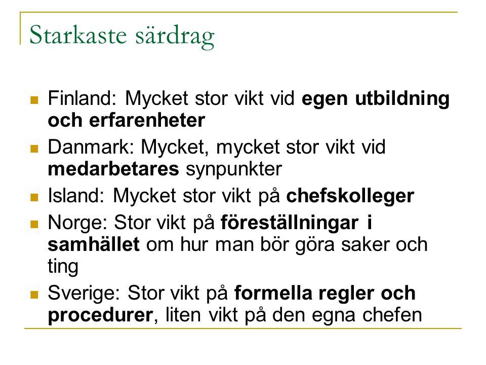 Starkaste särdrag Finland: Mycket stor vikt vid egen utbildning och erfarenheter. Danmark: Mycket, mycket stor vikt vid medarbetares synpunkter.