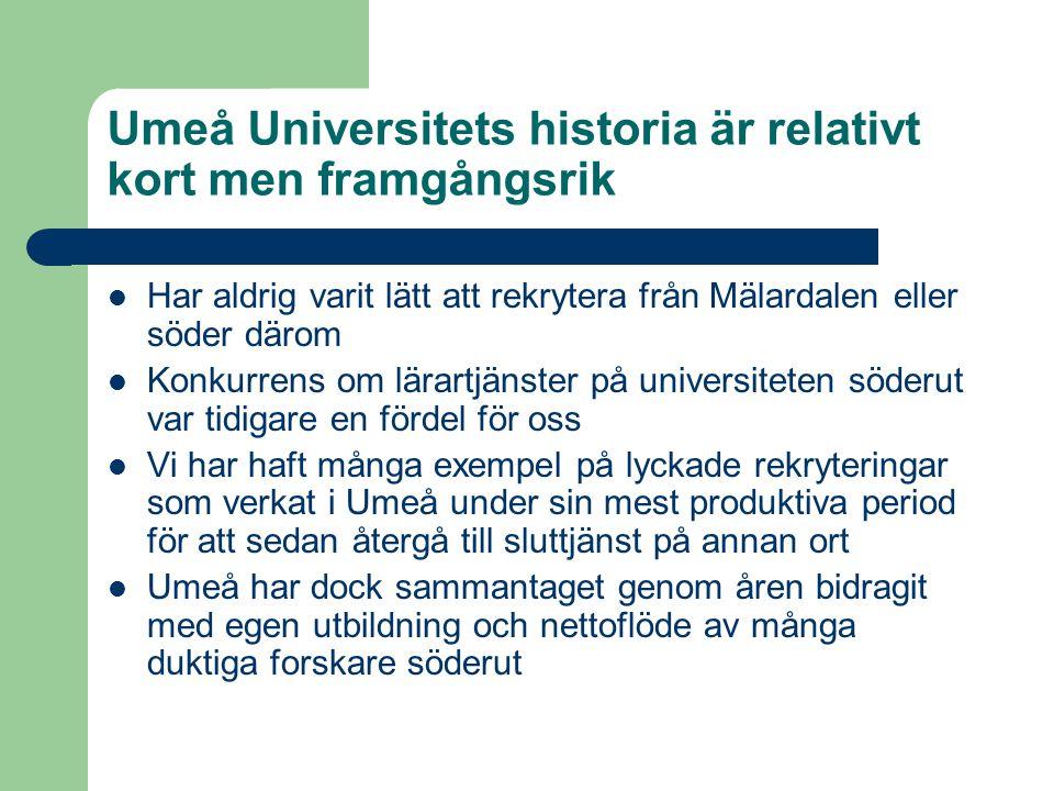Umeå Universitets historia är relativt kort men framgångsrik