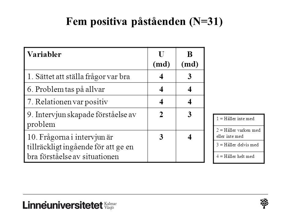 Fem positiva påståenden (N=31)
