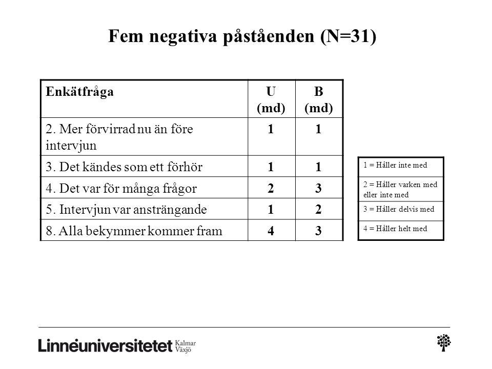 Fem negativa påståenden (N=31)