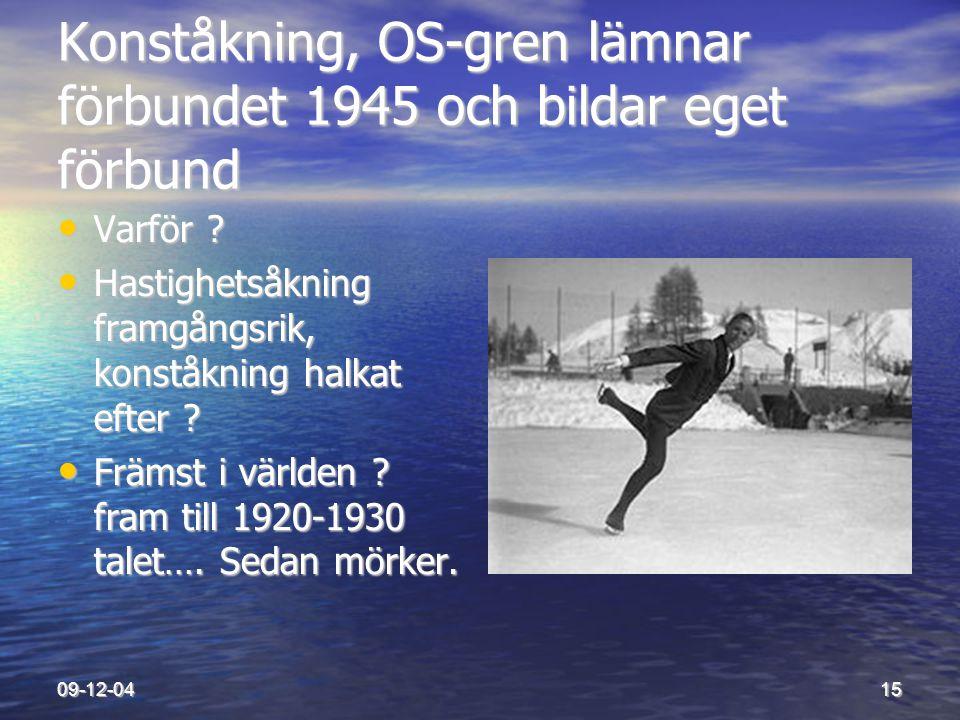 Konståkning, OS-gren lämnar förbundet 1945 och bildar eget förbund