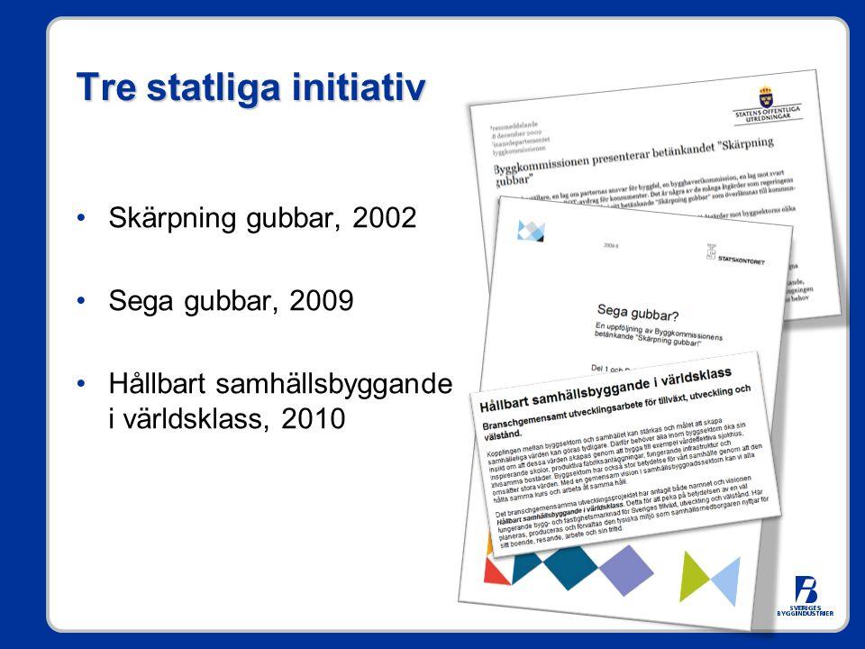 Tre statliga initiativ