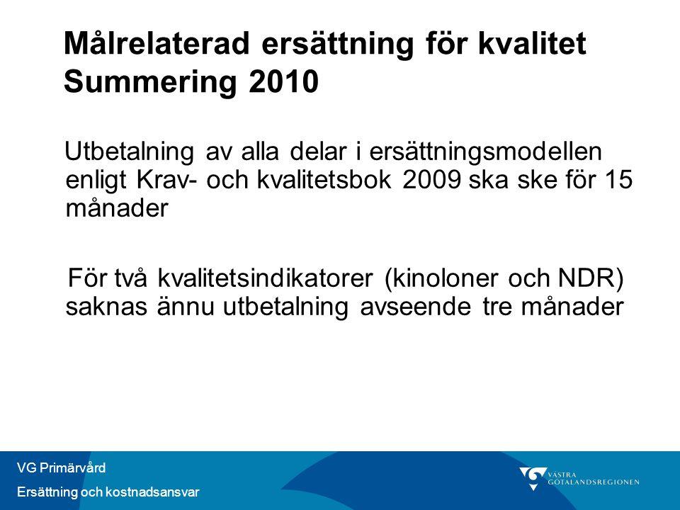 Målrelaterad ersättning för kvalitet Summering 2010