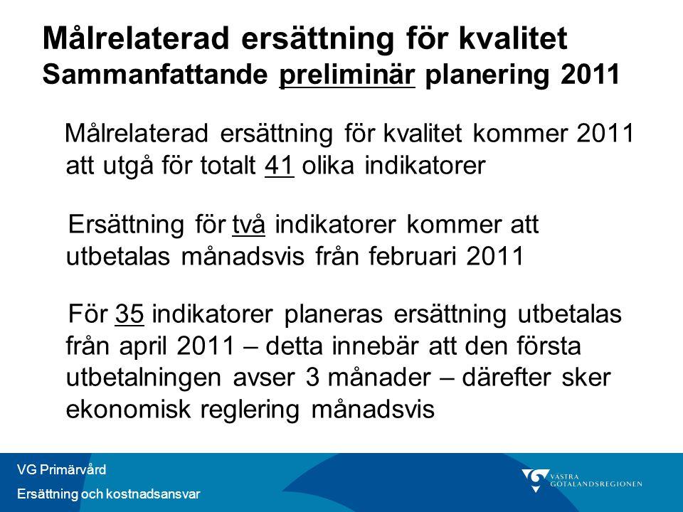 Målrelaterad ersättning för kvalitet Sammanfattande preliminär planering 2011