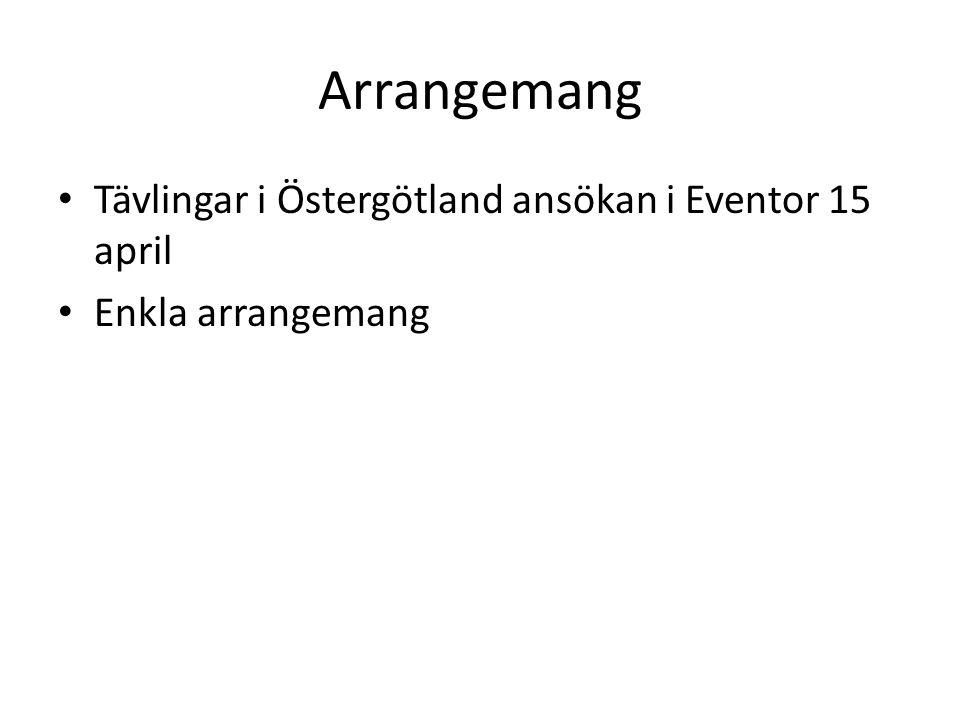 Arrangemang Tävlingar i Östergötland ansökan i Eventor 15 april
