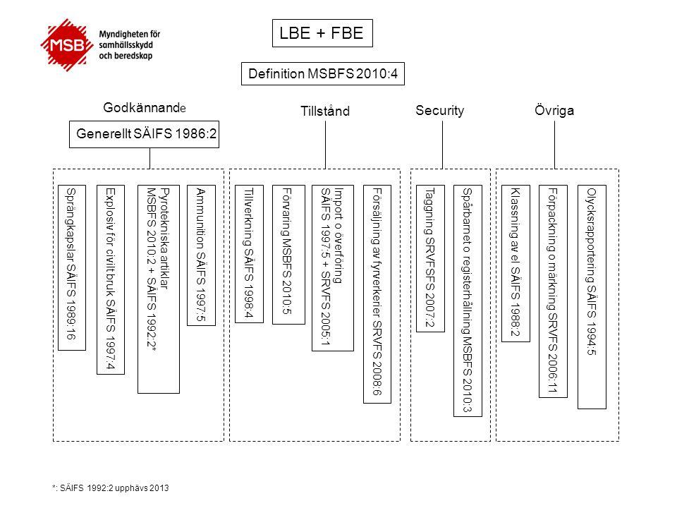 LBE + FBE Definition MSBFS 2010:4 Godkännande Tillstånd Security