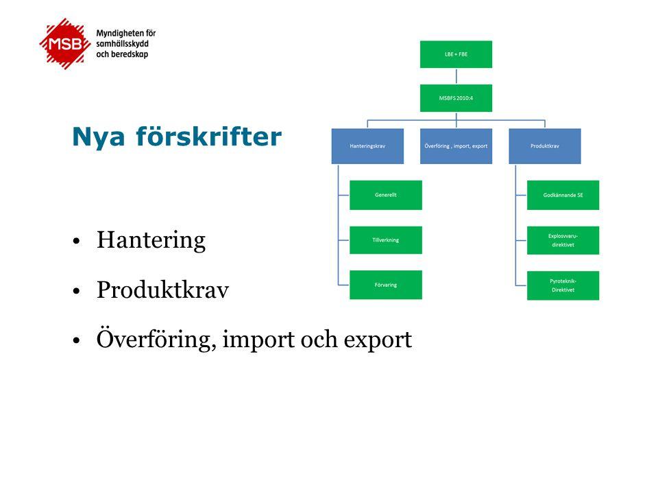 Nya förskrifter Hantering Produktkrav Överföring, import och export