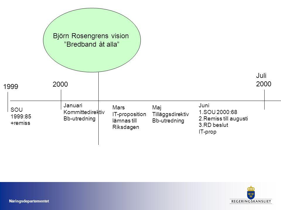 Björn Rosengrens vision