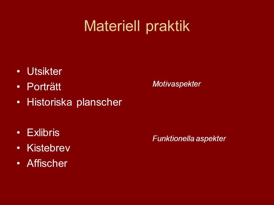 Materiell praktik Utsikter Porträtt Historiska planscher Exlibris