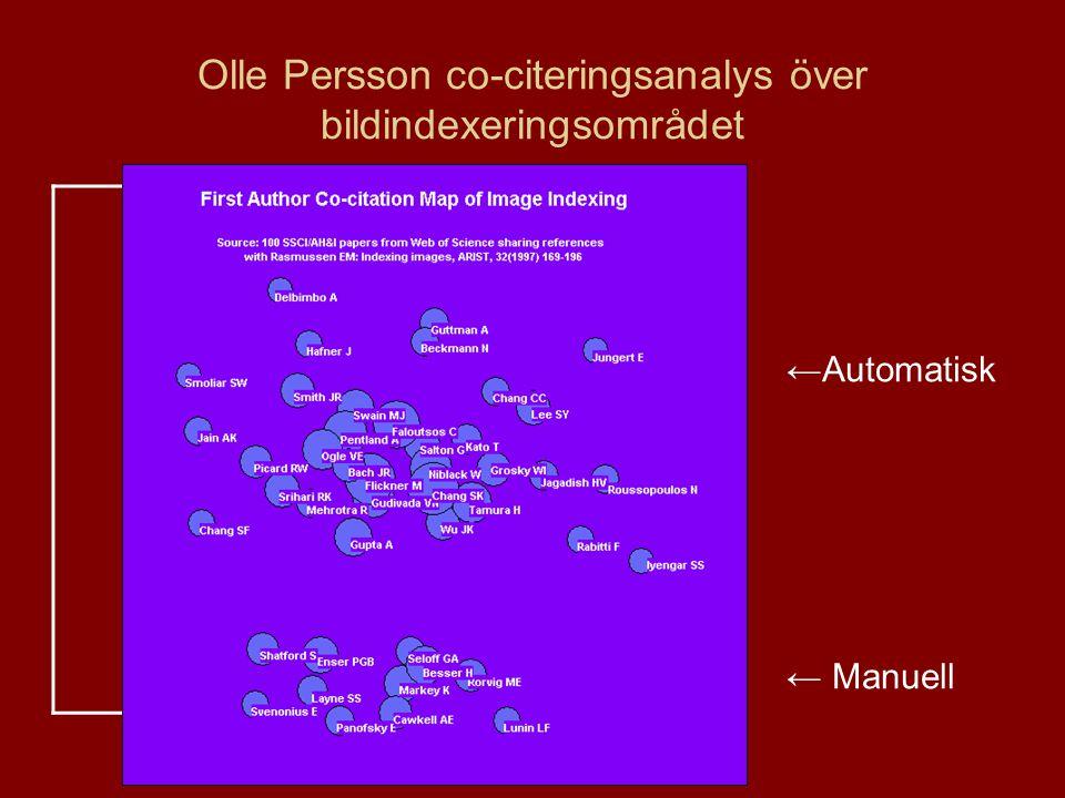 Olle Persson co-citeringsanalys över bildindexeringsområdet