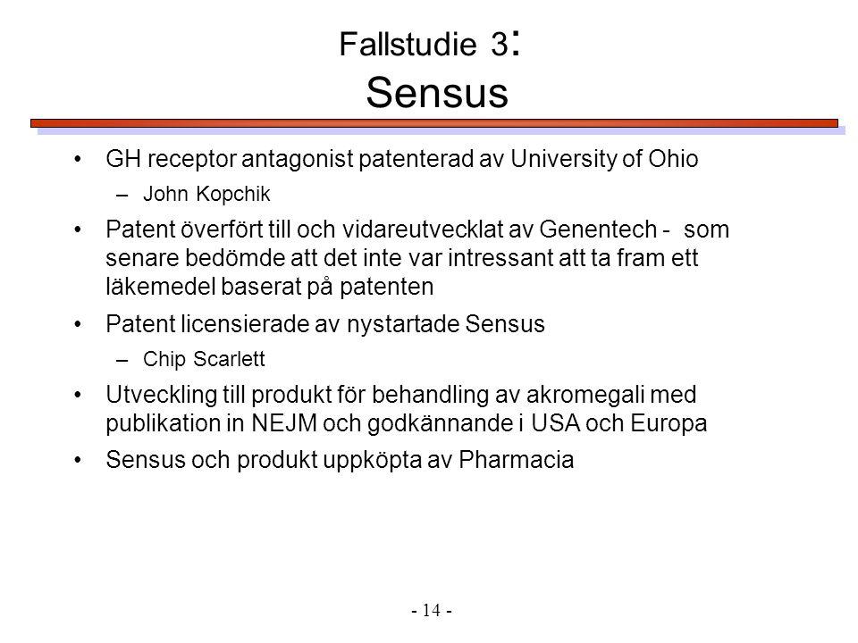 Fallstudie 3: Sensus. GH receptor antagonist patenterad av University of Ohio. John Kopchik.