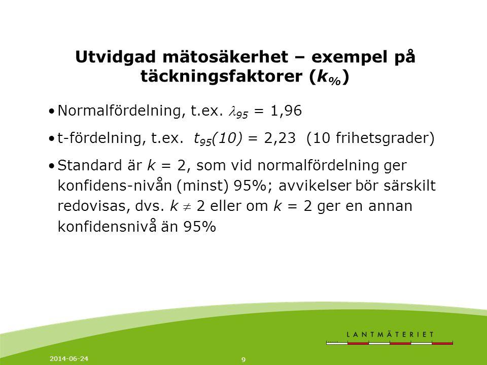 Utvidgad mätosäkerhet – exempel på täckningsfaktorer (k%)