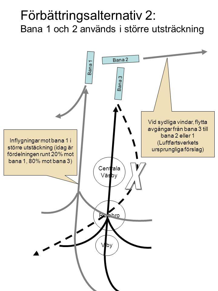 Förbättringsalternativ 2: Bana 1 och 2 används i större utsträckning