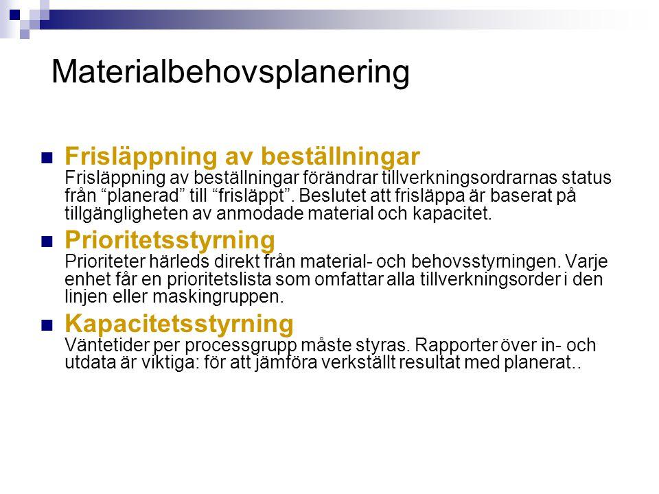 Materialbehovsplanering
