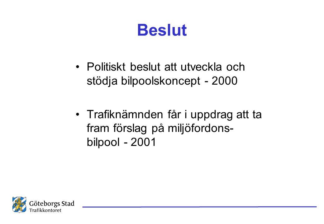 Beslut Politiskt beslut att utveckla och stödja bilpoolskoncept - 2000
