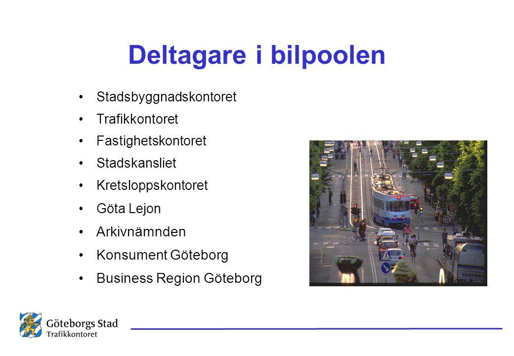 Deltagare i bilpoolen Arkivnämnden Konsument Göteborg