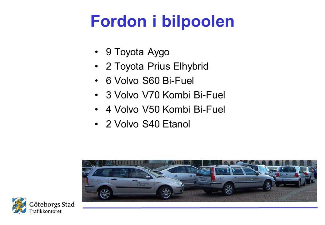 Fordon i bilpoolen 9 Toyota Aygo 2 Toyota Prius Elhybrid