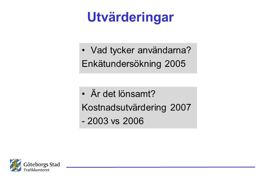 Utvärderingar Vad tycker användarna Enkätundersökning 2005