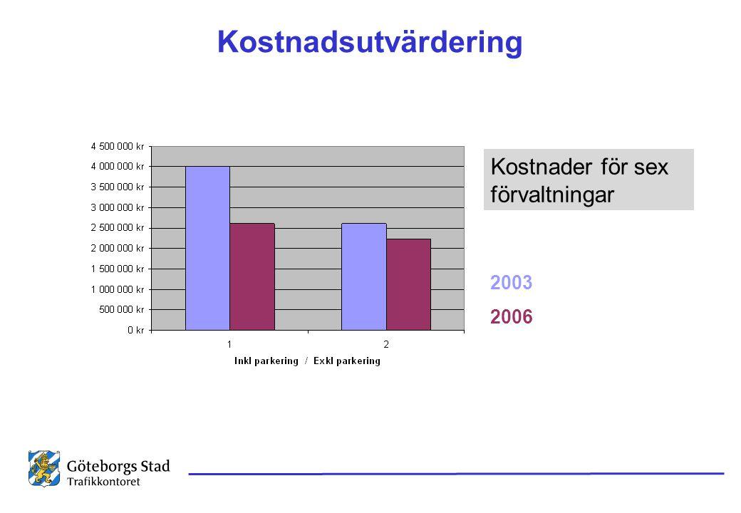 Kostnadsutvärdering Kostnader för sex förvaltningar 2003 2006