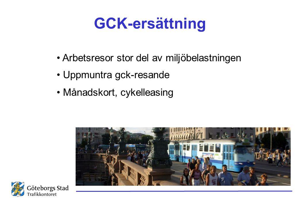 GCK-ersättning Arbetsresor stor del av miljöbelastningen
