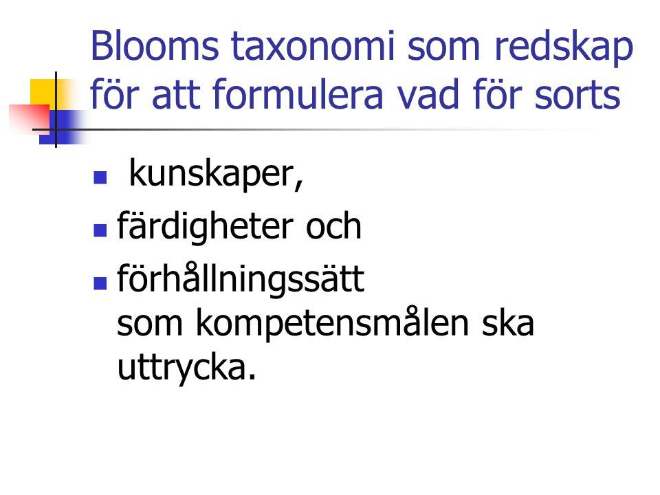 Blooms taxonomi som redskap för att formulera vad för sorts