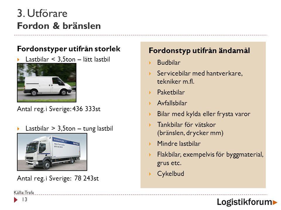 3. Utförare Fordon & bränslen