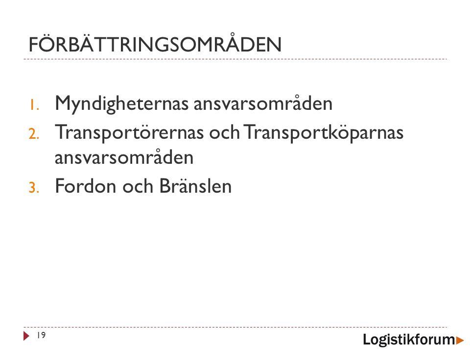 FÖRBÄTTRINGSOMRÅDEN Myndigheternas ansvarsområden. Transportörernas och Transportköparnas ansvarsområden.