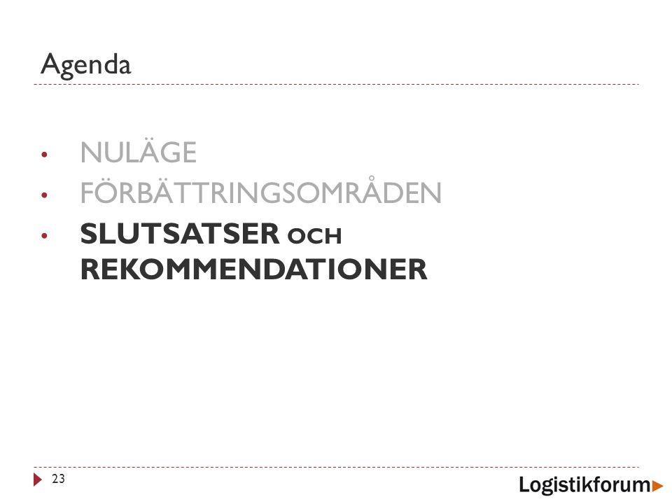 Agenda NULÄGE FÖRBÄTTRINGSOMRÅDEN SLUTSATSER OCH REKOMMENDATIONER